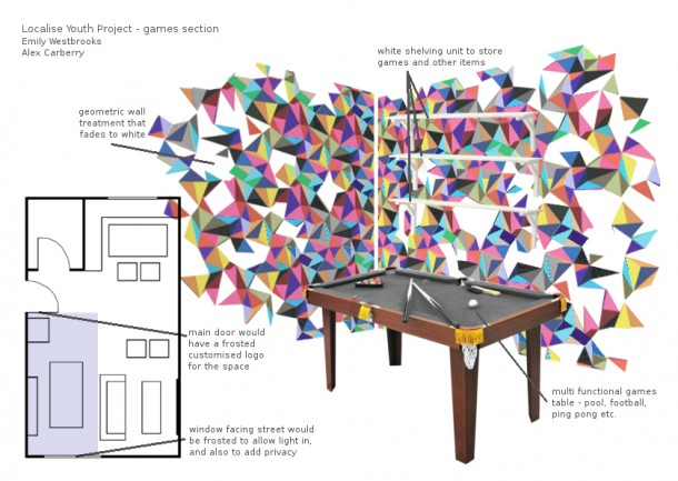 Localise Youth Project - games section