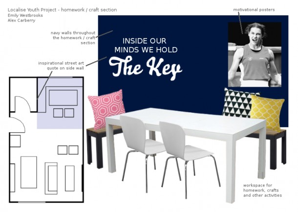 Localise Youth Project - homework section